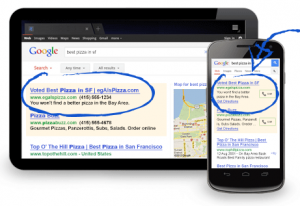 Advertise on Google - the right way